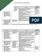 2. Analisis Keterkaitan KI dan KD dengan IPK dan Materi Pembelajaran