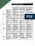 Rubrique Texte narratif pdf