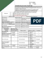 Carte d'Identité Du Processus de Pilotage
