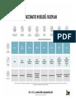 Vaccinatie faseplan