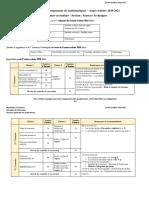 Répartition-4ème- Sciences Technique-2020-2021
