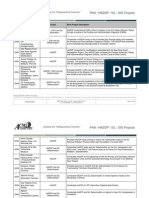 ACM-Facility-Safety-PHA-HAZOP-SIL-SIS-Projects