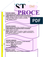 HISTORIA DEL PROCESO (PROCESAL CIVIL) (1)