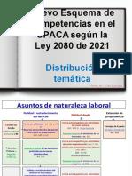 Competencias en La Reforma a La Ley 1437 Feb-16-2021 Icdp
