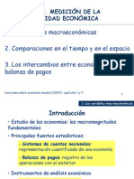 las variables macroeconomicas