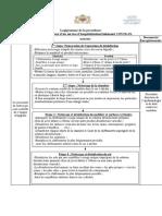 Procédure de Nettoyage Et Désinfection Du Service COVID-19