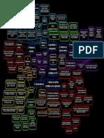 2. Difusión de objetivos estratégicos de la organización