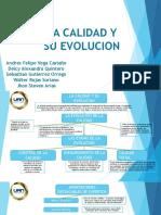 Mapa Conceptual Calidad y Evolucion