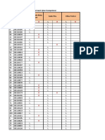 Nilai UKOM JMP 2021 PDM+Tatib+Etiprof