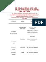 BASES DEL NACIONAL Y DE LOS REGIONALES JUVENILES DE AJEDREZ DEL AÑO 2011