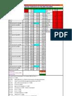 Salary calculator 6 CPC (civ and Def)