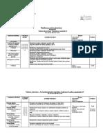 Planificare pe unitati de invatare cls 8
