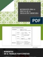 METODOLOGÍA PARA LA PRÁCTICA DE LA VINCULACIÓN COMUNITARIA (1)