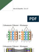 Eqptos Cisco_Juniper_modeloOSI -Material Complementar