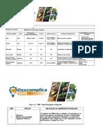 TabelasGROPGRnaPratica2edDescomplicaSMS
