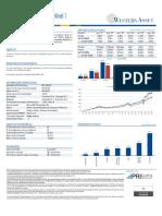 Western Asset FIA BDR Nível I
