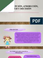 Percepción, atribución, actitud y decisión
