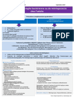 spilf-groupe-recos-poster-meningite-2019
