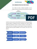 ELEMENTOS COMUNICATIVOS DEL TEXTO LÍRICO.docx