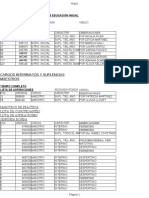 Cargos Eleccion 19 de Febrero 2021