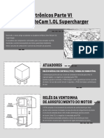 Dica Técnica – Controles Eletrônicos Parte VI – Motor Zetec Rocam 1.0L Supercharger