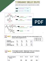 Composti di Zolfo e Fosforo