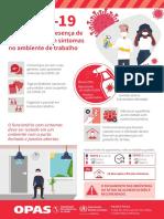 COVID 19 - AÇÕES FRENTE A PRESENÇA DE FUNCIONÁRIOS COM SINTOMAS NO AMBIENTE DE TRABALHO