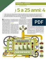 2021-02-15 Corriere Della Sera LEconomia Pagine