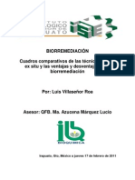 CUADRO COMPARATIVO DE LAS TÉCNICAS IN SITU Y EX SITU DE BIORREMEDIACIÓN