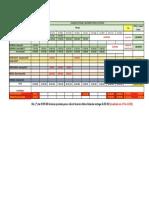 Quadro de Disponibilidade de Vacinas - 17fev12h39