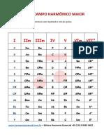 Tabela Campo Harmônico Maior e Menor