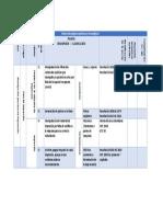Matriz de Peligros Químicos y Tecnológicos