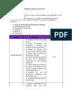 Unidad 1 Fase 1 Contextualizacion del proceso practico