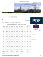 - - Bangladesh Petroleum Corporation -