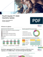 2020-11-09 Q4 FY20 Investor Presentation