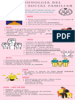 Infografía Cronologia Historia TSF