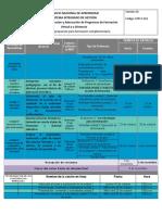 GFPI-F-011_Formato_Cronograma_Actividades  octubre pedagogía
