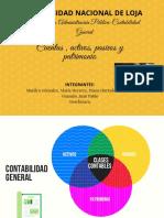 TRABAJO GRUPAL- CUENTAS CONTABLES- CONTABILIDAD GENERAL