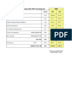 Barzan Templates and Jackets Offshore EPC PMT costs with annual split by Venture - 28 Feb 2008