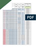 ISS Optimization_Dismantle & Current Status_DNSE_24-Jan-2021