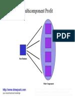 Multi Component Profit Model business diagram