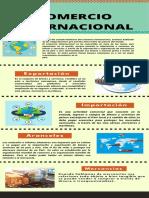 Entrega Final Comercio Internacional Infografía