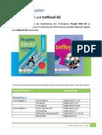 Progressionsplan Mit TreffendB2