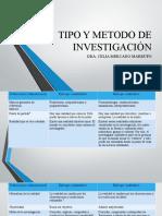 TIPO Y METODO DE INVESTIGACION