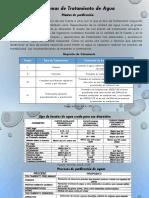 1 Sistemas de Tratamiento de Aguas