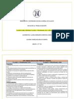 Cuadro Doble Entrada Planes y Programas 2011 y 2018