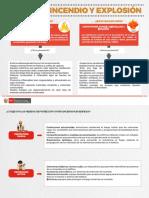 Infografía10.1_Riesgo_incendio_explosion