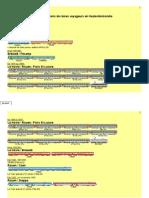 Modélisme ferroviaire à l'échelle HO. Compositions de rames Région Hte-Ndie (au 16 08 08)