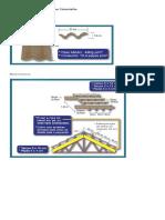 Informativo para assentamento de telhas de concreto