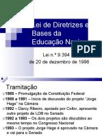 LDB-RESUMÃO